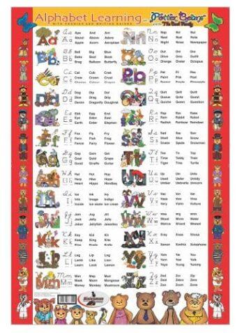 Phonic Alphabet Learning