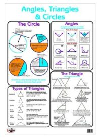 Angles, Triangles and Circles Poster