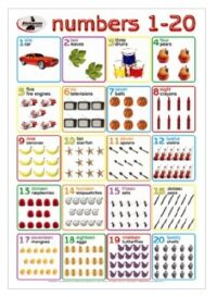 Numbers Poster (1-20) - Helpful Educational Poster