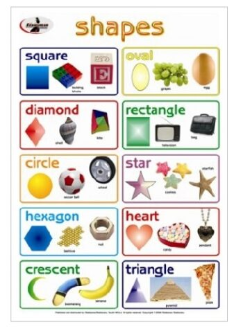 Shapes Poster For Classroom or Home
