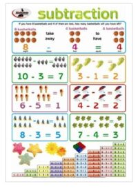Let's Learn Subtraction! - School & Home Poster