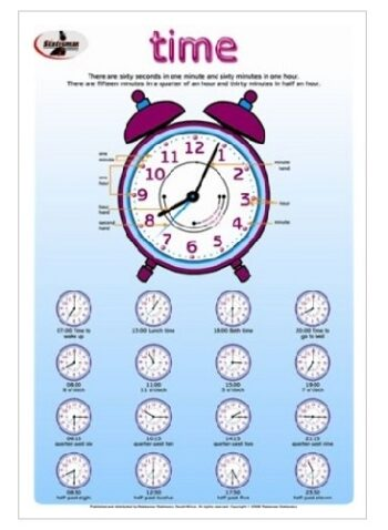Telling the Time Poster - Great Children's Resource